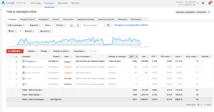 Gestione campagne AdWords